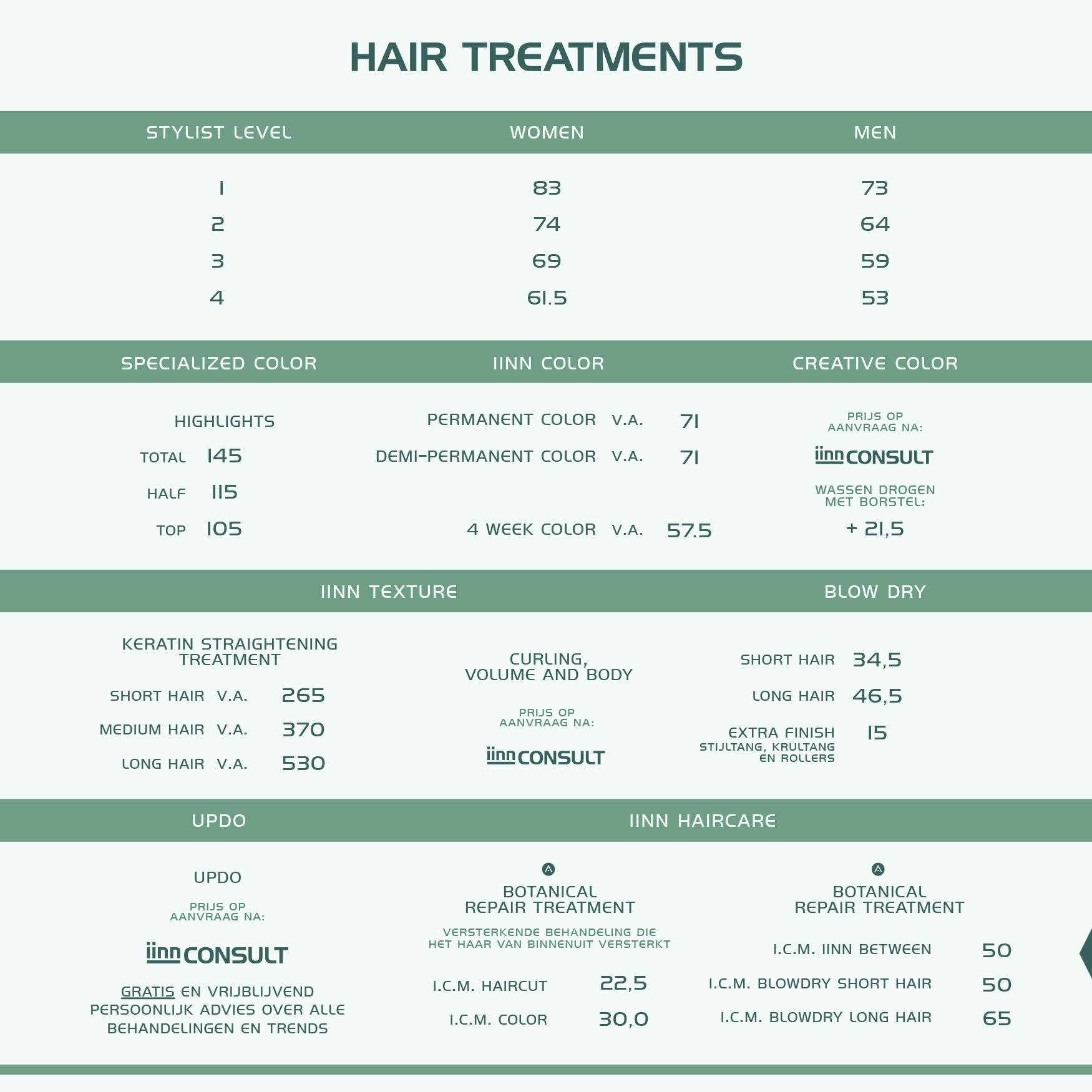 iinn — sustainable beauty amsterdam iinndex iinn between treatments 2021